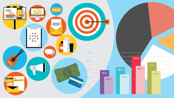 Cara Mencapai Target Bisnis