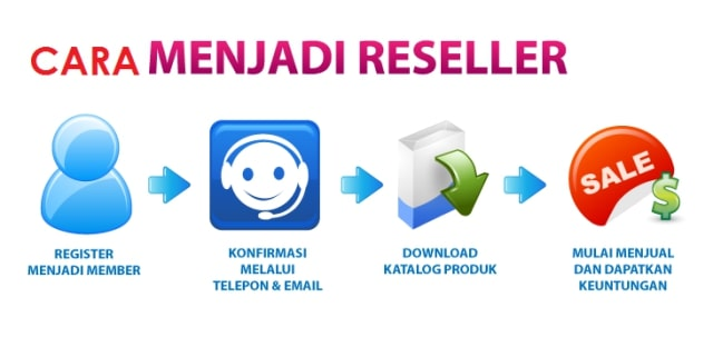 Cara Menjadi Reseller Online